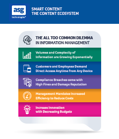 Smart Content: The Content Ecosystem