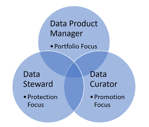 data-venn-diagram.PNG