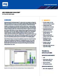 ASG-Workload Analyser™