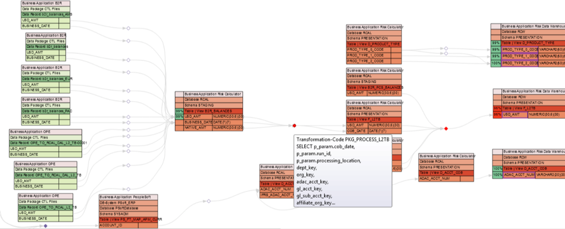 data-lineage-screenshot.png