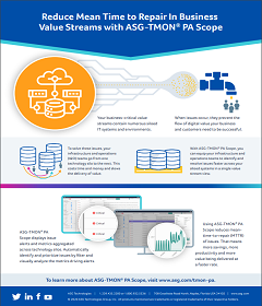 Reduce Mean Time to Repair In Business Value Streams with ASG-TMON®...